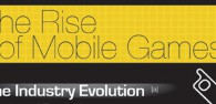 The Stats Don't Lie, Mobile Games Are On The Rise!