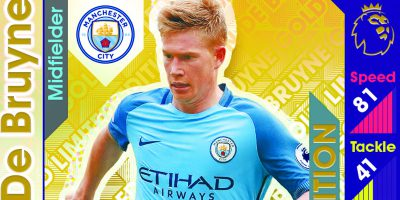 Beverley Youth Football Teams To Compete For Chance At Training Day With Kevin De Bruyne