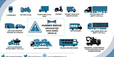 High-Sided Vehicles Defined As Part Of Humber Bridge Campaign